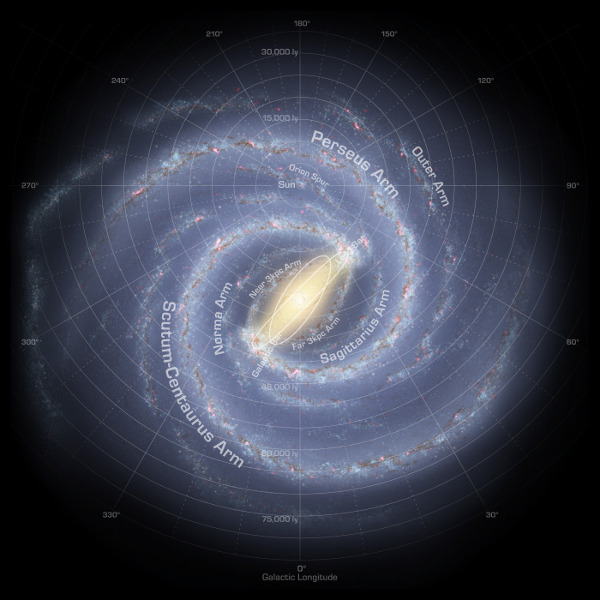 Basic Plan Of The Milky Way